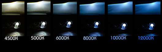 HID Color Temerature Chart