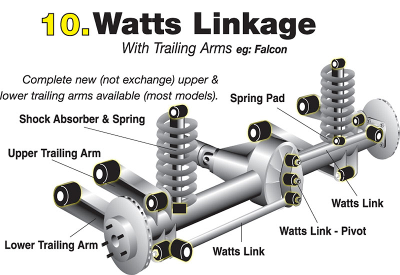 whiteline-watts-linkage-diagram